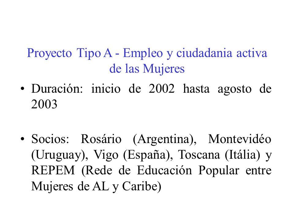 Proyecto Tipo A - Empleo y ciudadania activa de las Mujeres Duración: inicio de 2002 hasta agosto de 2003 Socios: Rosário (Argentina), Montevidéo (Uruguay), Vigo (España), Toscana (Itália) y REPEM (Rede de Educación Popular entre Mujeres de AL y Caribe)