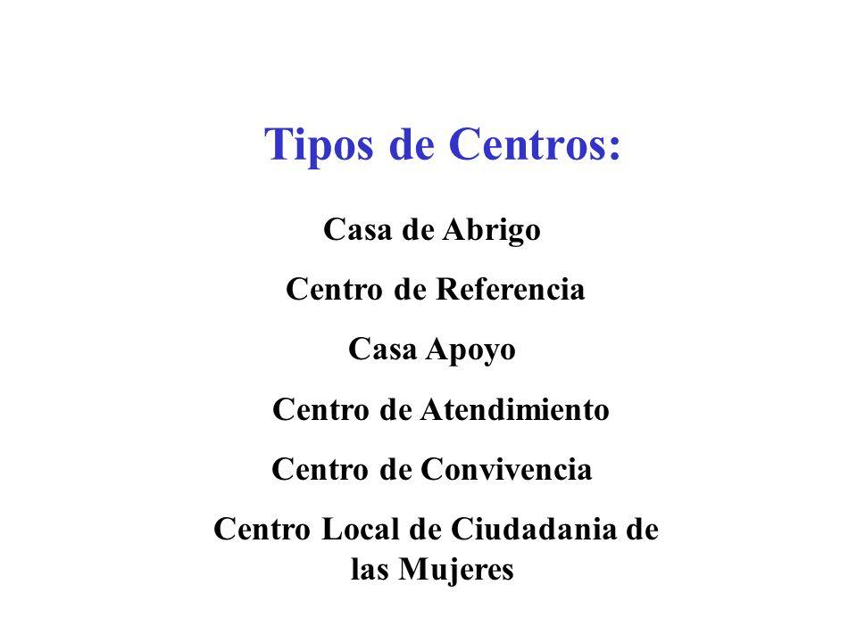Tipos de Centros: Casa de Abrigo Centro de Referencia Casa Apoyo Centro de Atendimiento Centro de Convivencia Centro Local de Ciudadania de las Mujeres
