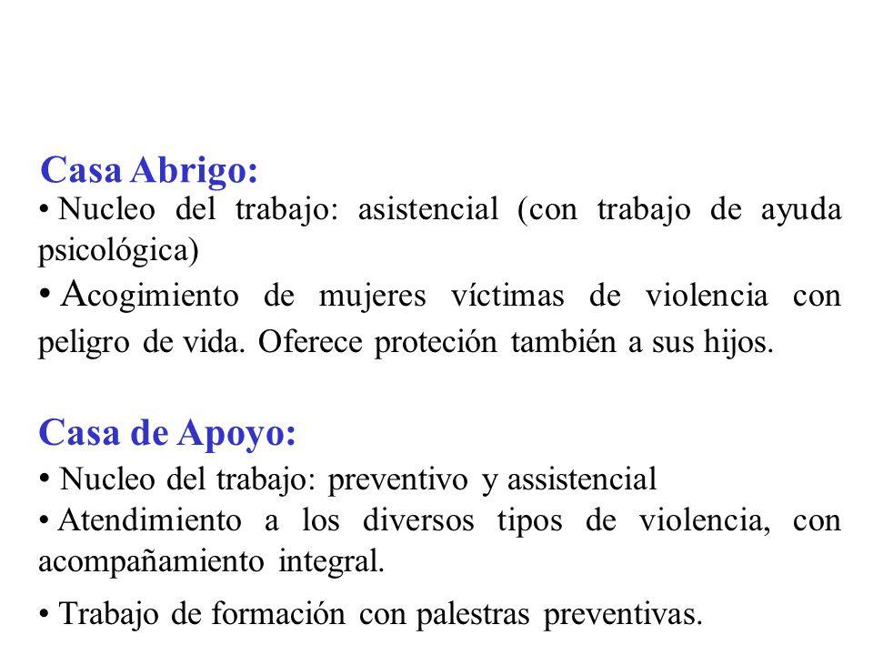 Casa Abrigo: Nucleo del trabajo: asistencial (con trabajo de ayuda psicológica) A cogimiento de mujeres víctimas de violencia con peligro de vida.