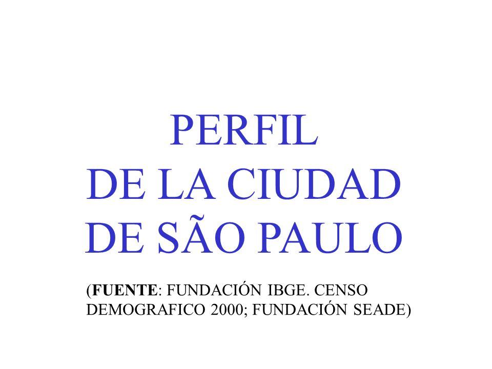PERFIL DE LA CIUDAD DE SÃO PAULO (FUENTE: FUNDACIÓN IBGE. CENSO DEMOGRAFICO 2000; FUNDACIÓN SEADE)