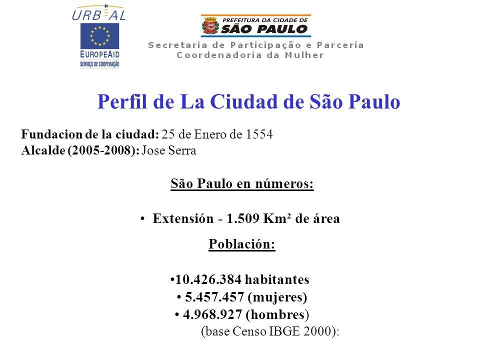 Despliegue del proyecto en São Paulo 1 - Formación del Equipo Definición de Plano de Trabajo