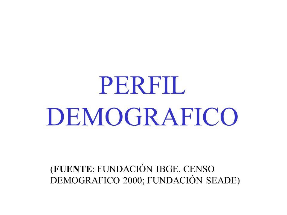 Centro Local de Ciudadania de las Mujeres Concepto central: focado en la cuestión de la ciudadania* Ciudadania Pasiva : implica todos los derechos y deberes garantidos por la Constituición.