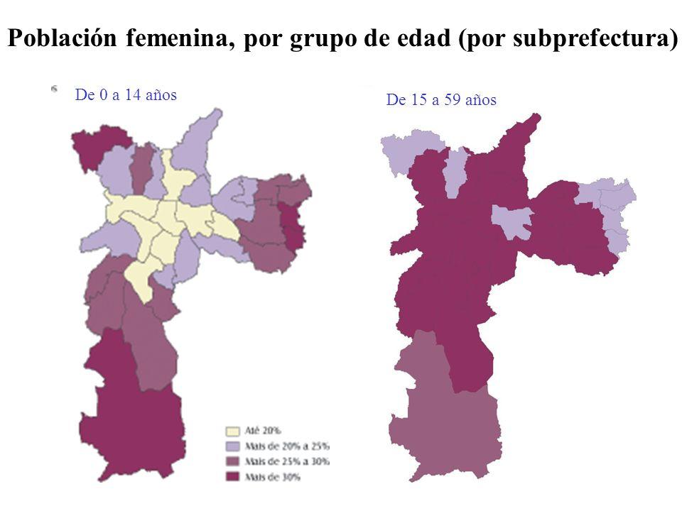 De 0 a 14 años De 15 a 59 años Población femenina, por grupo de edad (por subprefectura)