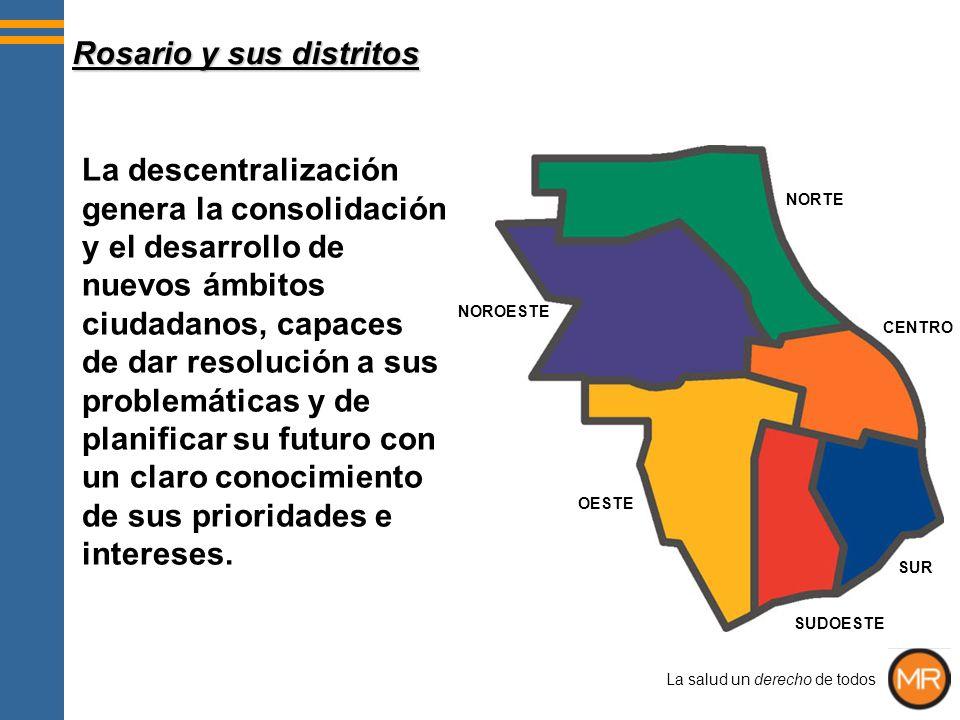4 desconcentración funcional y operativa de servicios; Proceso de descentralización La salud un derecho de todos 4 coordinación de las actividades de las distintas áreas del municipio (Salud, Promoción Social, Cultura, Servicios Públicos, etc); 4 organización de las estructuras comunitarias, en el marco del nuevo modelo de gestión; 4 construcción de ciudadanía a partir de la participación de la población en las decisiones.