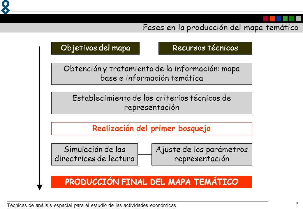 Técnicas de análisis espacial para el estudio de las actividades económicas 9 Fases en la producción del mapa temático Objetivos del mapaRecursos técn
