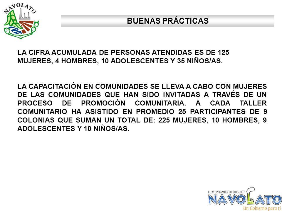 BUENAS PRÁCTICAS LA CIFRA ACUMULADA DE PERSONAS ATENDIDAS ES DE 125 MUJERES, 4 HOMBRES, 10 ADOLESCENTES Y 35 NIÑOS/AS.