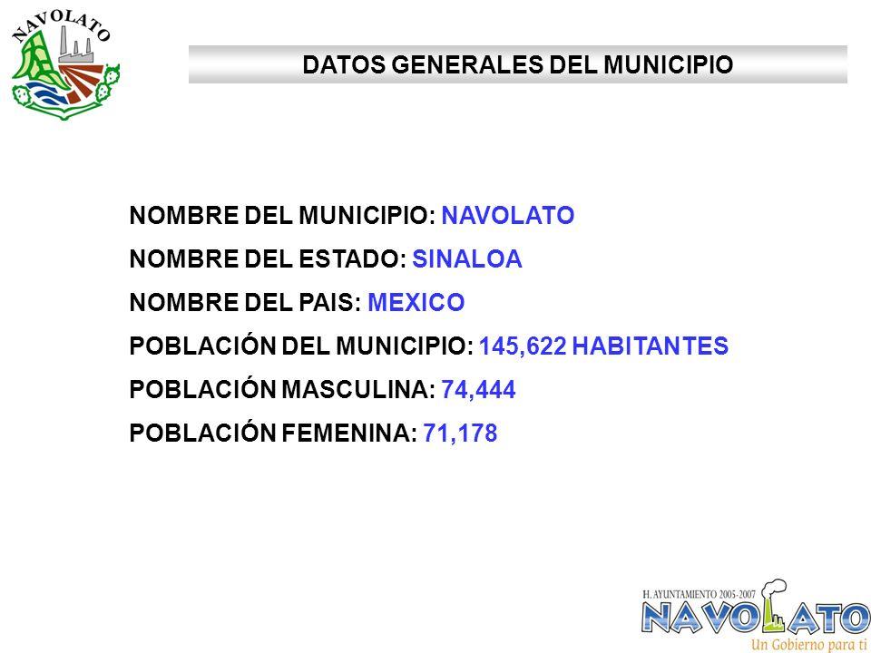 DATOS GENERALES DEL MUNICIPIO NOMBRE DEL MUNICIPIO: NAVOLATO NOMBRE DEL ESTADO: SINALOA NOMBRE DEL PAIS: MEXICO POBLACIÓN DEL MUNICIPIO: 145,622 HABITANTES POBLACIÓN MASCULINA: 74,444 POBLACIÓN FEMENINA: 71,178
