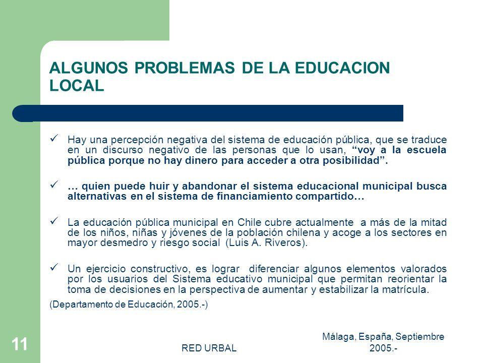 RED URBAL Málaga, España, Septiembre 2005.- 10 INDICADORES DE EDUCACION Matrícula: – Municipal: 14.145 – Subvencionados: 28.756 – Particulares: 1.794 (Subdere, SINIM, 2004) Promedio de Escolaridad: 9.9 años.