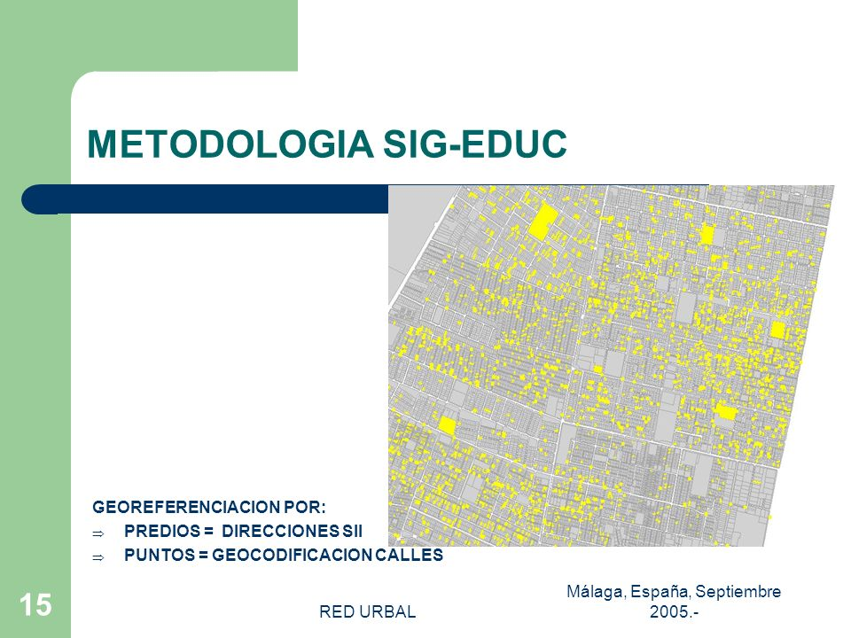 RED URBAL Málaga, España, Septiembre 2005.- 14 METODOLOGIA SIG-EDUC I.- RECOLECCION BASES DE DATOS MATRICULA ESCOLAR (ESCUELA AL DIA) INSCRIPCION SIST