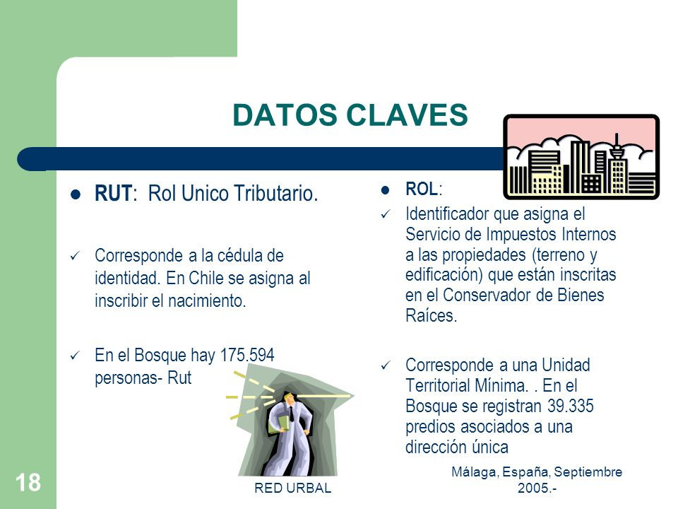 RED URBAL Málaga, España, Septiembre 2005.- 17 EVALUACION PROBLEMAS Calidad del dato: Bases de datos incompletas, no actualizadas. Proceso de normaliz