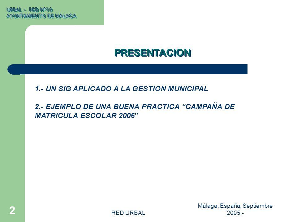 RED URBAL Málaga, España, Septiembre 2005.- 1 PROYECTO INDICADORES SOCIALES DESDE UNA PERSPECTIVA TERRITORIAL BUENAS PRACTICAS I.MUNICIPALIDAD DE EL B
