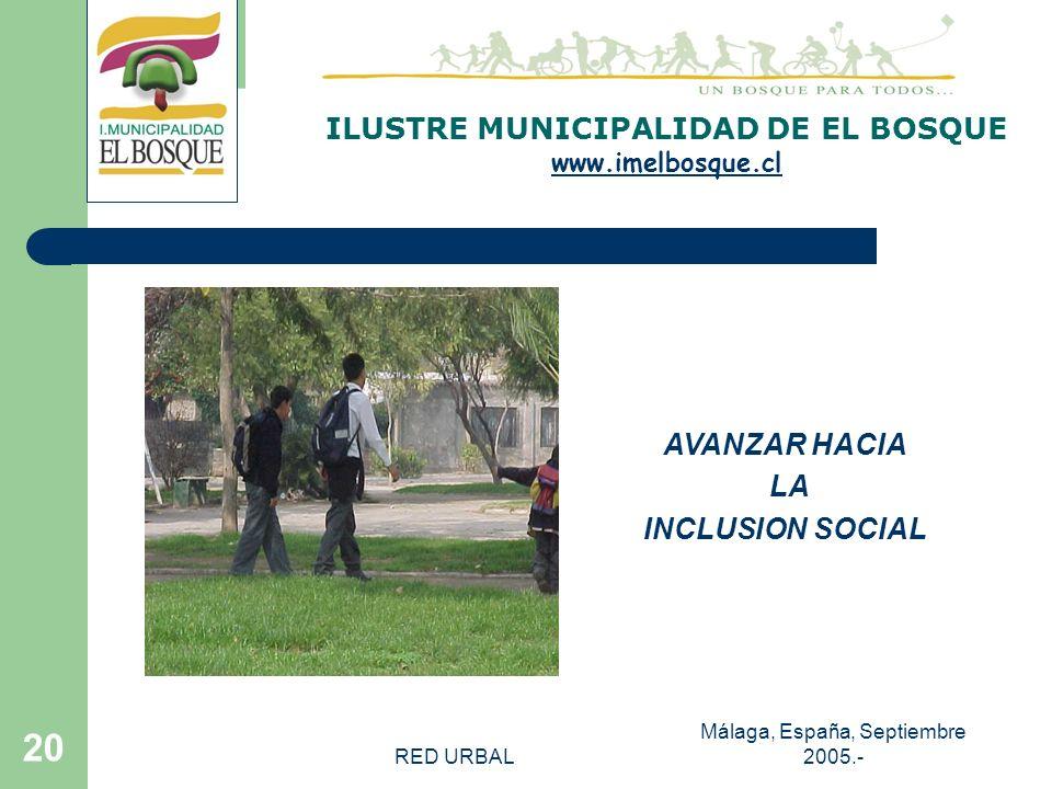 RED URBAL Málaga, España, Septiembre 2005.- 19 RESULTADOS Incorporar la dimensión territorial como categoría de análisis a una problemática social.