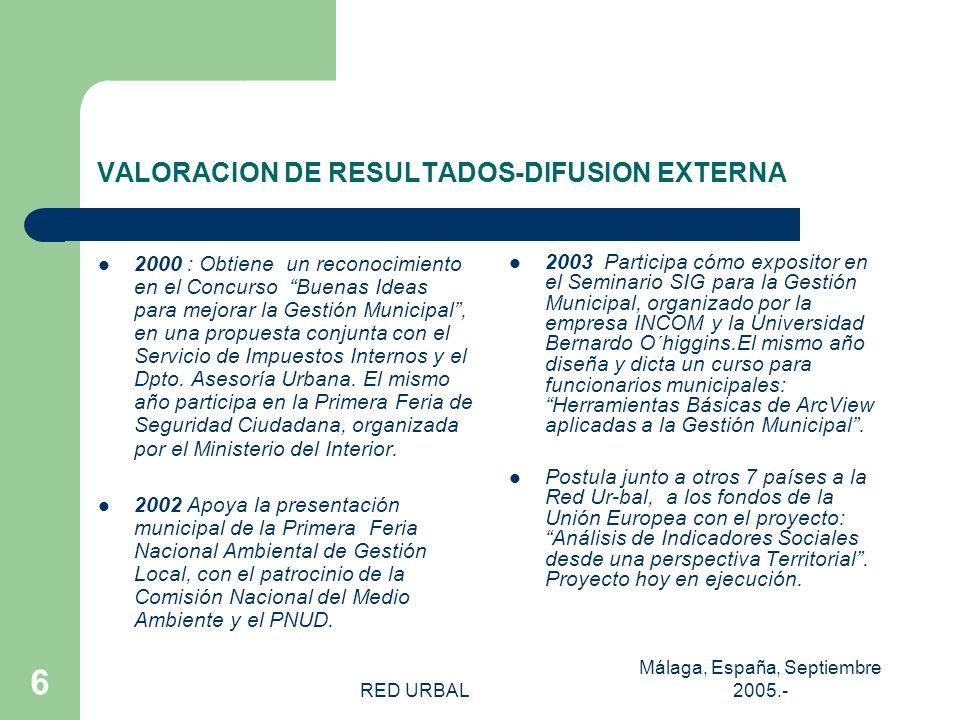 RED URBAL Málaga, España, Septiembre 2005.- 5 VALORACION DE RESULTADOS – GESTION INTERNA El 2004 se registraron 297 solicitudes directas de información, lo que significó entregar 483 productos cartográficos y 81 documentos de información comunal.