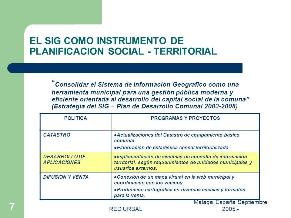 RED URBAL Málaga, España, Septiembre 2005.- 6 VALORACION DE RESULTADOS-DIFUSION EXTERNA 2000 : Obtiene un reconocimiento en el Concurso Buenas Ideas para mejorar la Gestión Municipal, en una propuesta conjunta con el Servicio de Impuestos Internos y el Dpto.