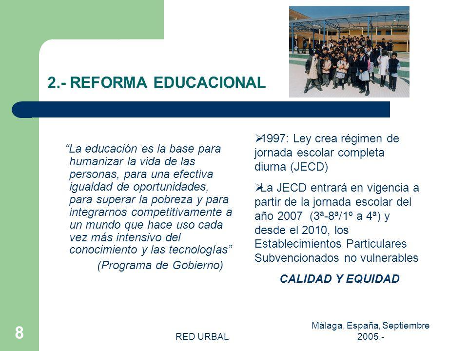 RED URBAL Málaga, España, Septiembre 2005.- 7 EL SIG COMO INSTRUMENTO DE PLANIFICACION SOCIAL - TERRITORIAL Consolidar el Sistema de Información Geográfico como una herramienta municipal para una gestión pública moderna y eficiente orientada al desarrollo del capital social de la comuna (Estrategia del SIG – Plan de Desarrollo Comunal 2003-2008) POLITICAPROGRAMAS Y PROYECTOS CATASTRO Actualizaciones del Catastro de equipamiento básico comunal.