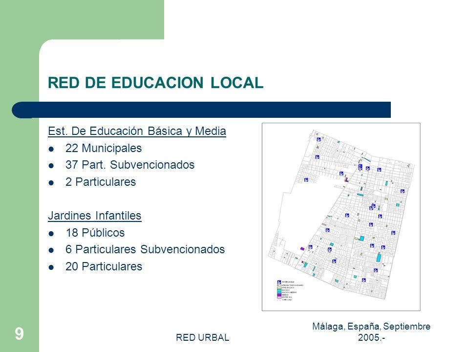 RED URBAL Málaga, España, Septiembre 2005.- 8 2.- REFORMA EDUCACIONAL La educación es la base para humanizar la vida de las personas, para una efectiva igualdad de oportunidades, para superar la pobreza y para integrarnos competitivamente a un mundo que hace uso cada vez más intensivo del conocimiento y las tecnologías (Programa de Gobierno) 1997: Ley crea régimen de jornada escolar completa diurna (JECD) La JECD entrará en vigencia a partir de la jornada escolar del año 2007 (3ª-8ª/1º a 4ª) y desde el 2010, los Establecimientos Particulares Subvencionados no vulnerables CALIDAD Y EQUIDAD