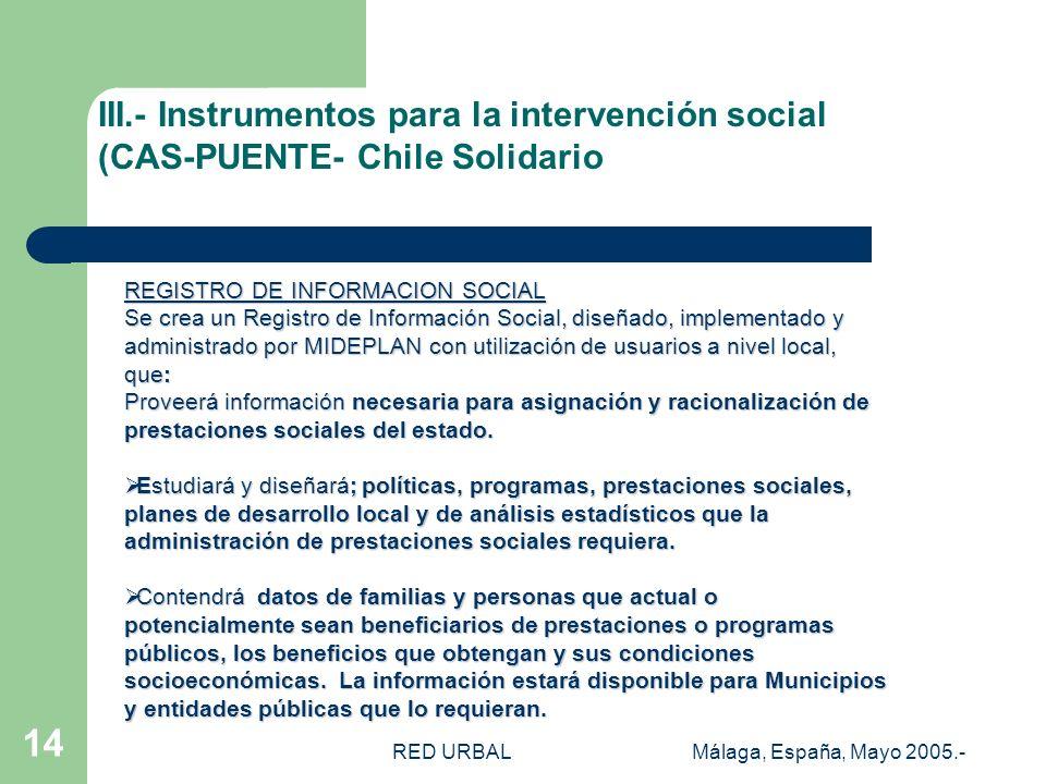 RED URBALMálaga, España, Mayo 2005.- 14 REGISTRO DE INFORMACION SOCIAL Se crea un Registro de Información Social, diseñado, implementado y administrad