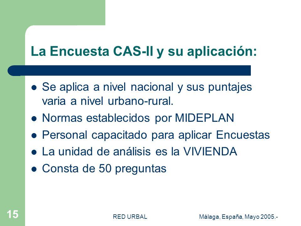 RED URBALMálaga, España, Mayo 2005.- 15 La Encuesta CAS-II y su aplicación: Se aplica a nivel nacional y sus puntajes varia a nivel urbano-rural.