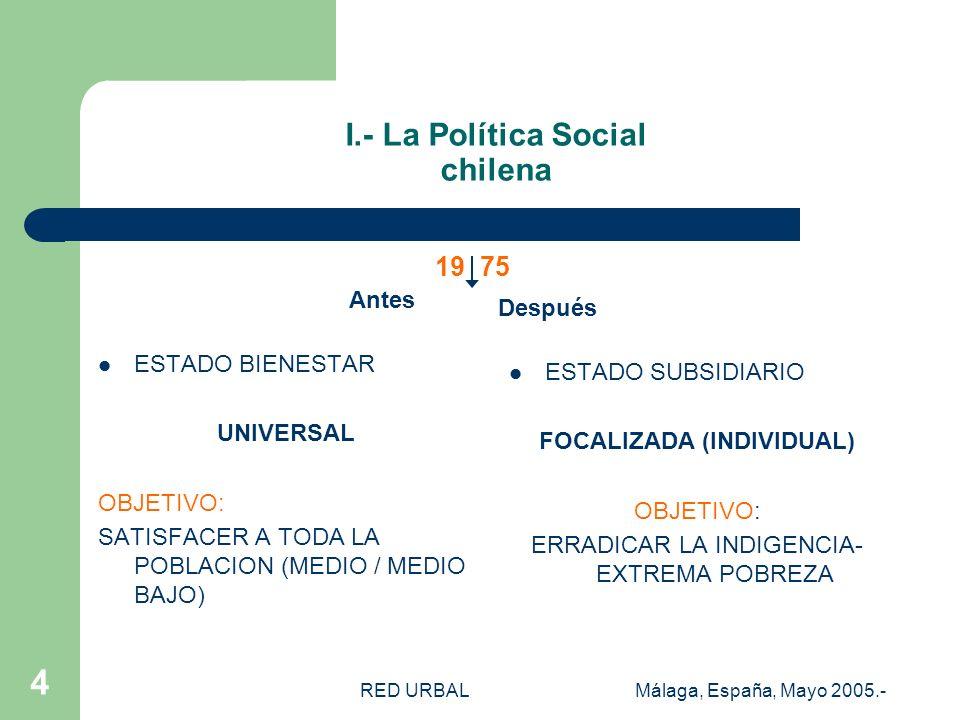 RED URBALMálaga, España, Mayo 2005.- 4 I.- La Política Social chilena ESTADO BIENESTAR UNIVERSAL OBJETIVO: SATISFACER A TODA LA POBLACION (MEDIO / MEDIO BAJO) ESTADO SUBSIDIARIO FOCALIZADA (INDIVIDUAL) OBJETIVO: ERRADICAR LA INDIGENCIA- EXTREMA POBREZA Antes Después 19 75