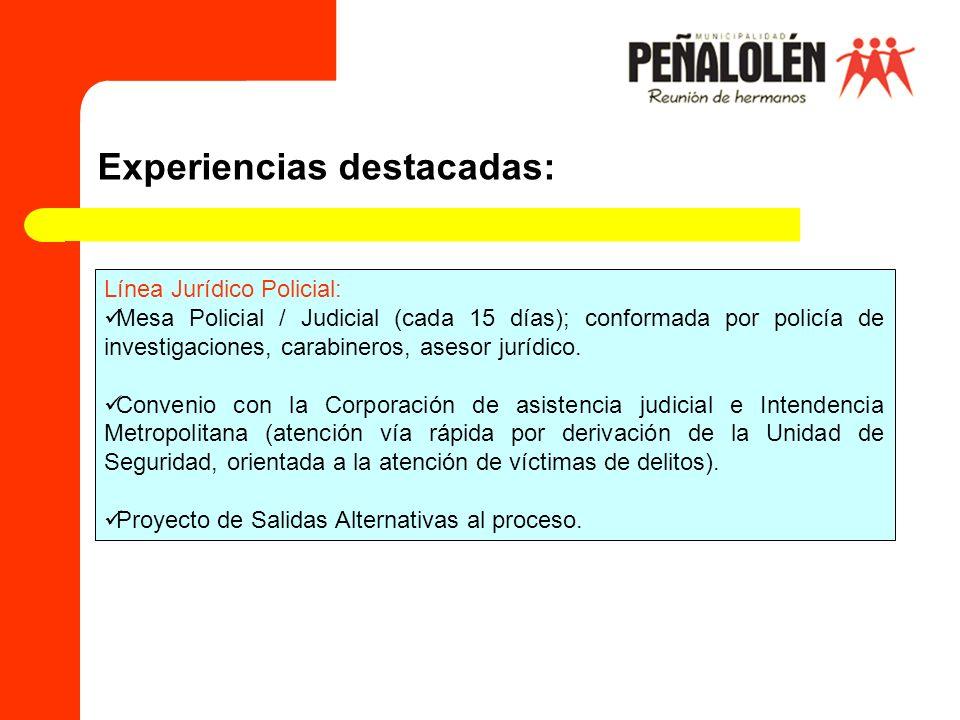 Experiencias destacadas: Línea Jurídico Policial: Mesa Policial / Judicial (cada 15 días); conformada por policía de investigaciones, carabineros, ase