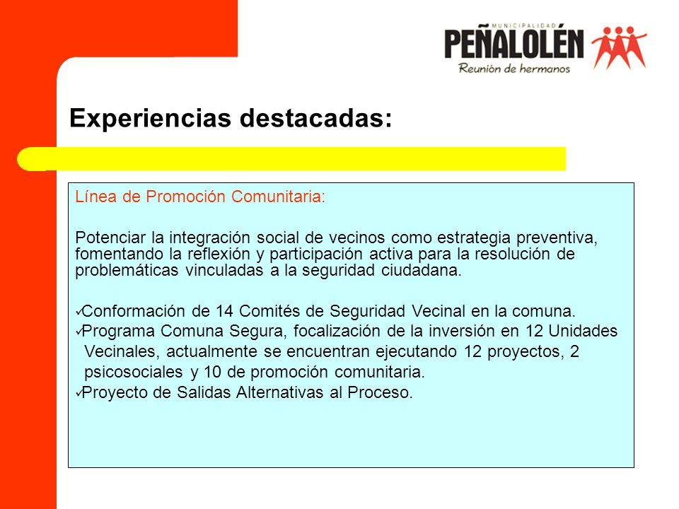 Experiencias destacadas: Línea de Promoción Comunitaria: Potenciar la integración social de vecinos como estrategia preventiva, fomentando la reflexió