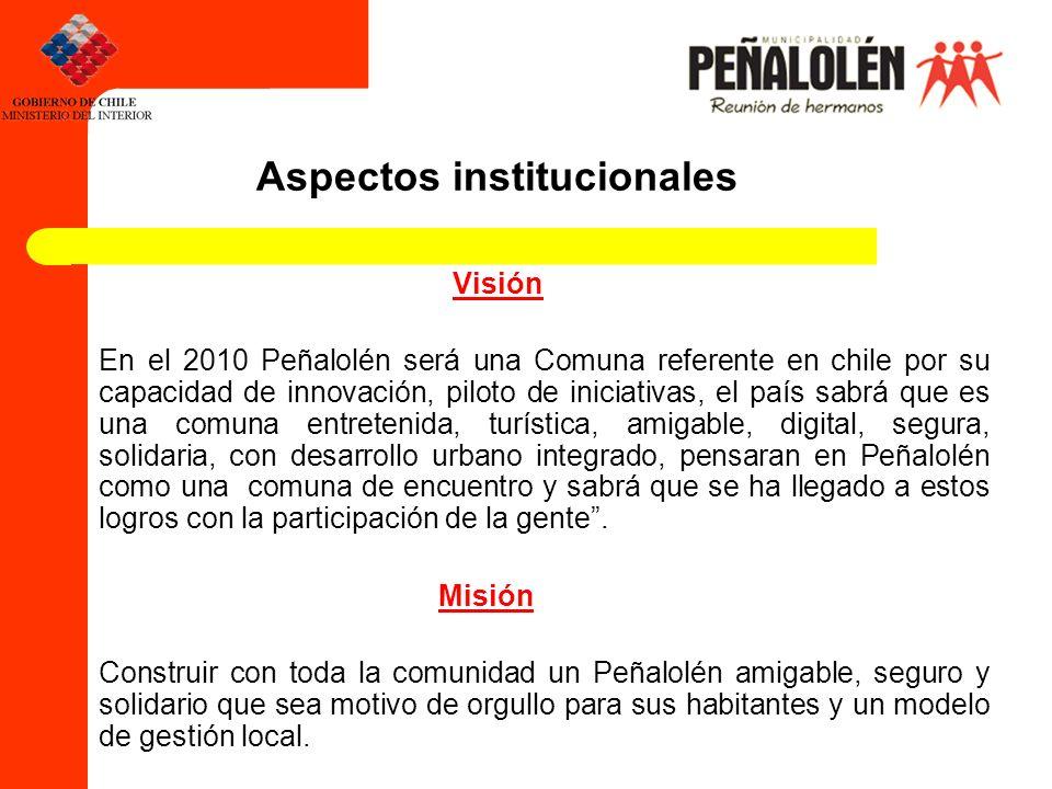 Visión En el 2010 Peñalolén será una Comuna referente en chile por su capacidad de innovación, piloto de iniciativas, el país sabrá que es una comuna