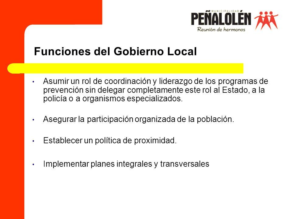 Funciones del Gobierno Local Asumir un rol de coordinación y liderazgo de los programas de prevención sin delegar completamente este rol al Estado, a