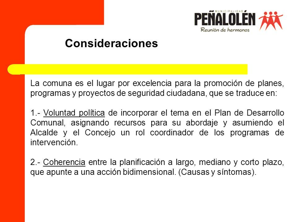 La comuna es el lugar por excelencia para la promoción de planes, programas y proyectos de seguridad ciudadana, que se traduce en: 1.- Voluntad políti