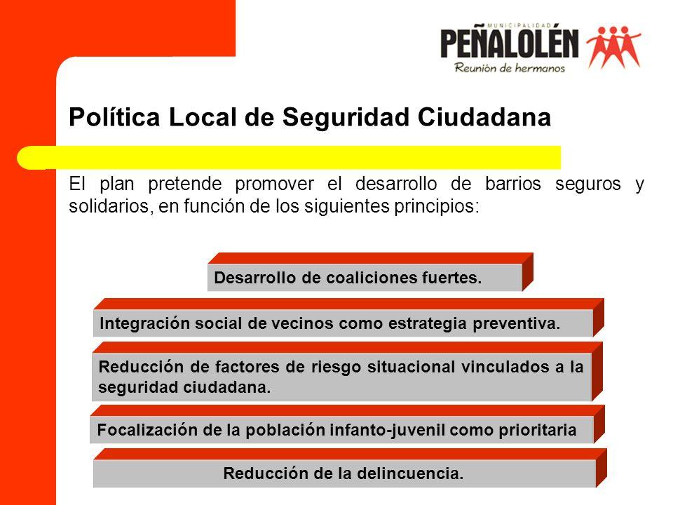 Política Local de Seguridad Ciudadana El plan pretende promover el desarrollo de barrios seguros y solidarios, en función de los siguientes principios