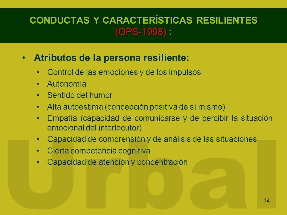 14 CONDUCTAS Y CARACTERÍSTICAS RESILIENTES (OPS-1998) : Atributos de la persona resiliente: Control de las emociones y de los impulsos Autonomía Senti