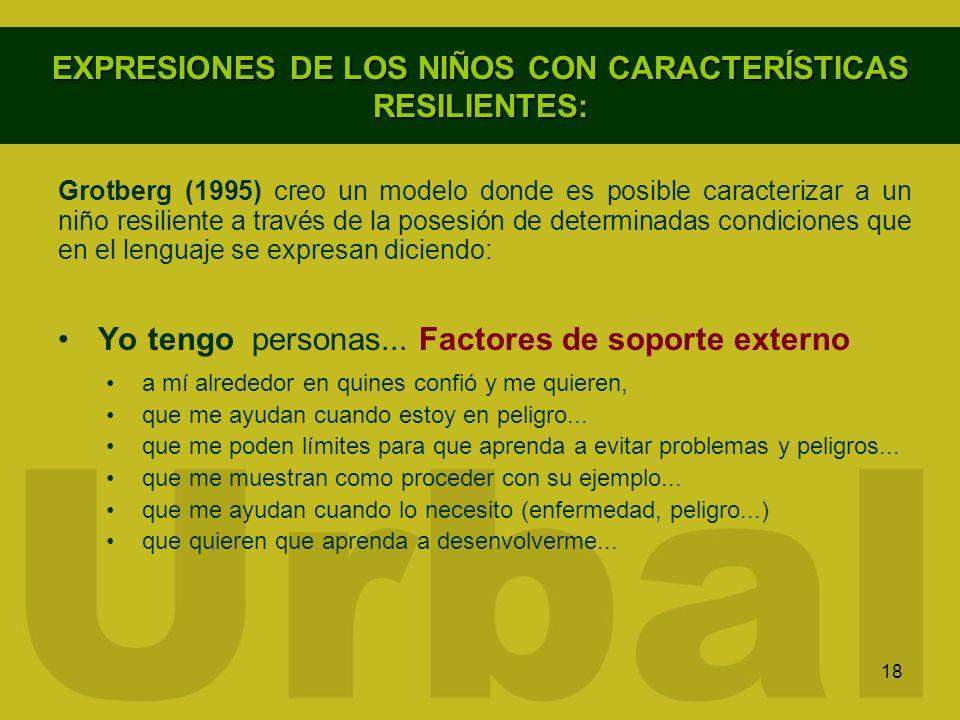 18 EXPRESIONES DE LOS NIÑOS CON CARACTERÍSTICAS RESILIENTES: Grotberg (1995) creo un modelo donde es posible caracterizar a un niño resiliente a travé