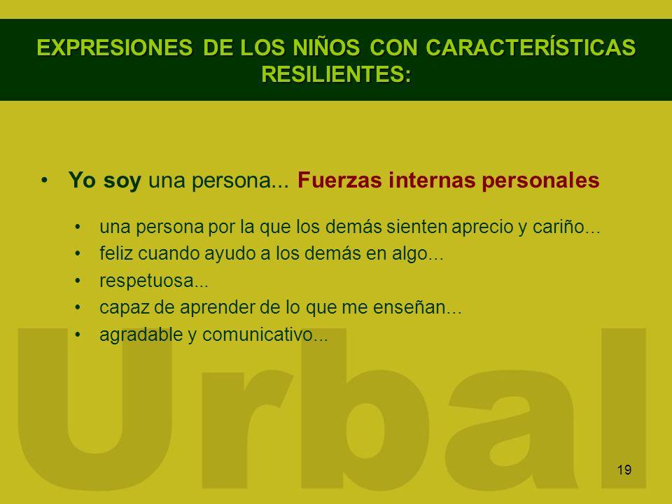 19 EXPRESIONES DE LOS NIÑOS CON CARACTERÍSTICAS RESILIENTES: Yo soy una persona... Fuerzas internas personales una persona por la que los demás siente
