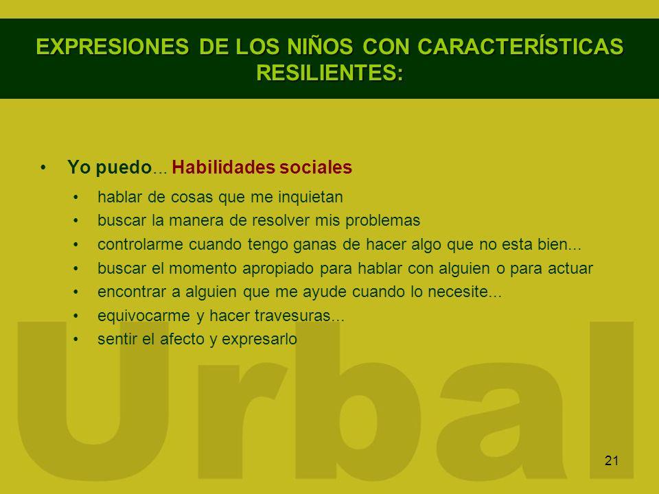 21 EXPRESIONES DE LOS NIÑOS CON CARACTERÍSTICAS RESILIENTES: Yo puedo... Habilidades sociales hablar de cosas que me inquietan buscar la manera de res