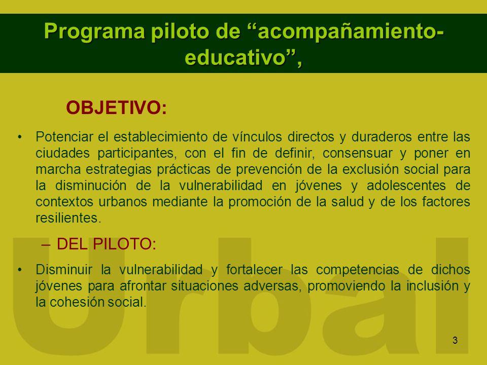 3 Programa piloto de acompañamiento- educativo, OBJETIVO: Potenciar el establecimiento de vínculos directos y duraderos entre las ciudades participant