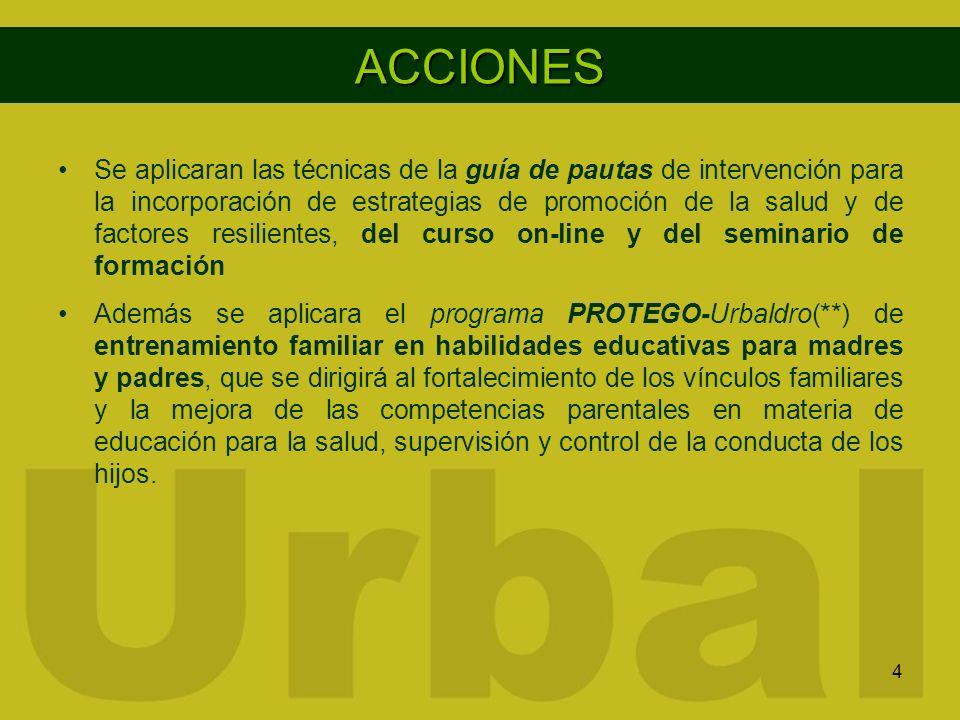 25 Formación de padrinos Guía de Pautas.(Incluye) 1.- Concepto de salud y de resiliencia.