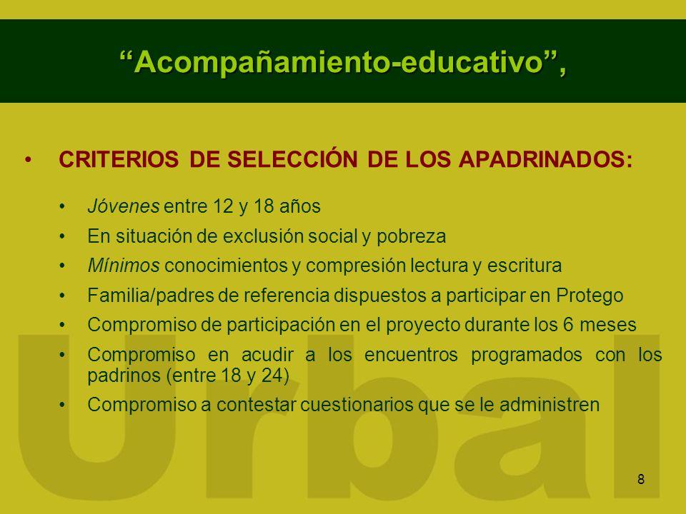 8 Acompañamiento-educativo, CRITERIOS DE SELECCIÓN DE LOS APADRINADOS: Jóvenes entre 12 y 18 años En situación de exclusión social y pobreza Mínimos c