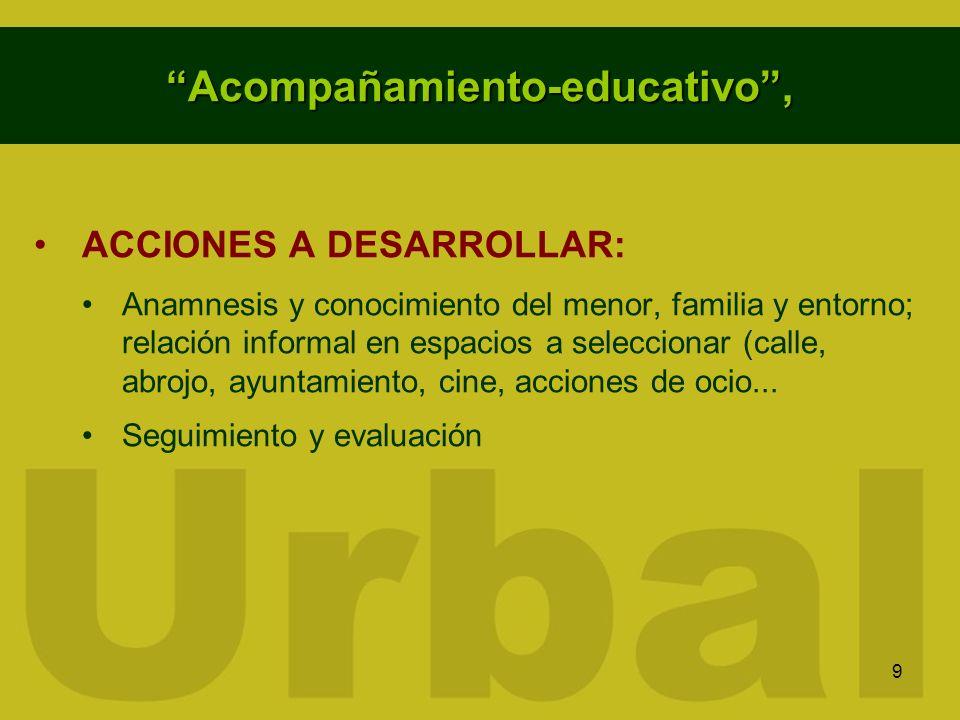 9 Acompañamiento-educativo, ACCIONES A DESARROLLAR: Anamnesis y conocimiento del menor, familia y entorno; relación informal en espacios a seleccionar