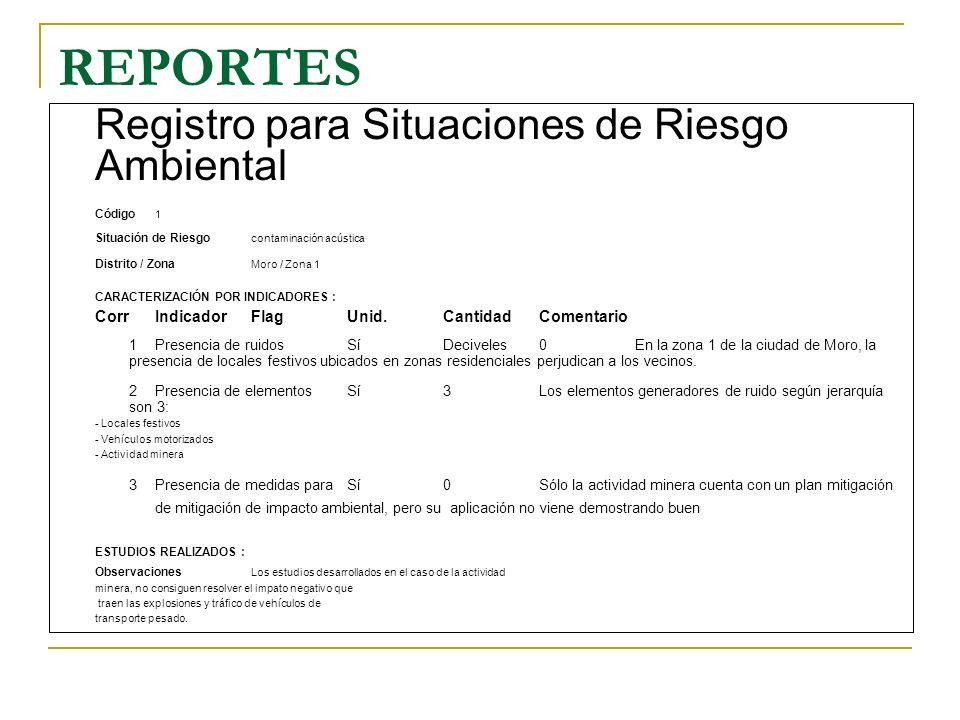 REPORTES Registro para Situaciones de Riesgo Ambiental Código 1 Situación de Riesgo contaminación acústica Distrito / Zona Moro / Zona 1 CARACTERIZACI