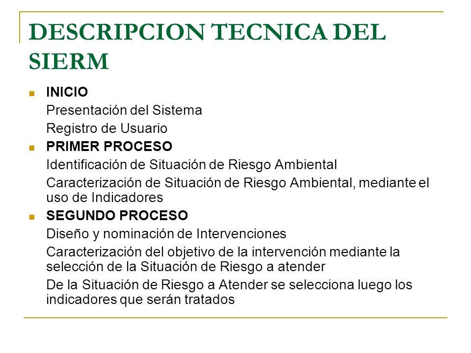 DESCRIPCION TECNICA DEL SIERM INICIO Presentación del Sistema Registro de Usuario PRIMER PROCESO Identificación de Situación de Riesgo Ambiental Carac