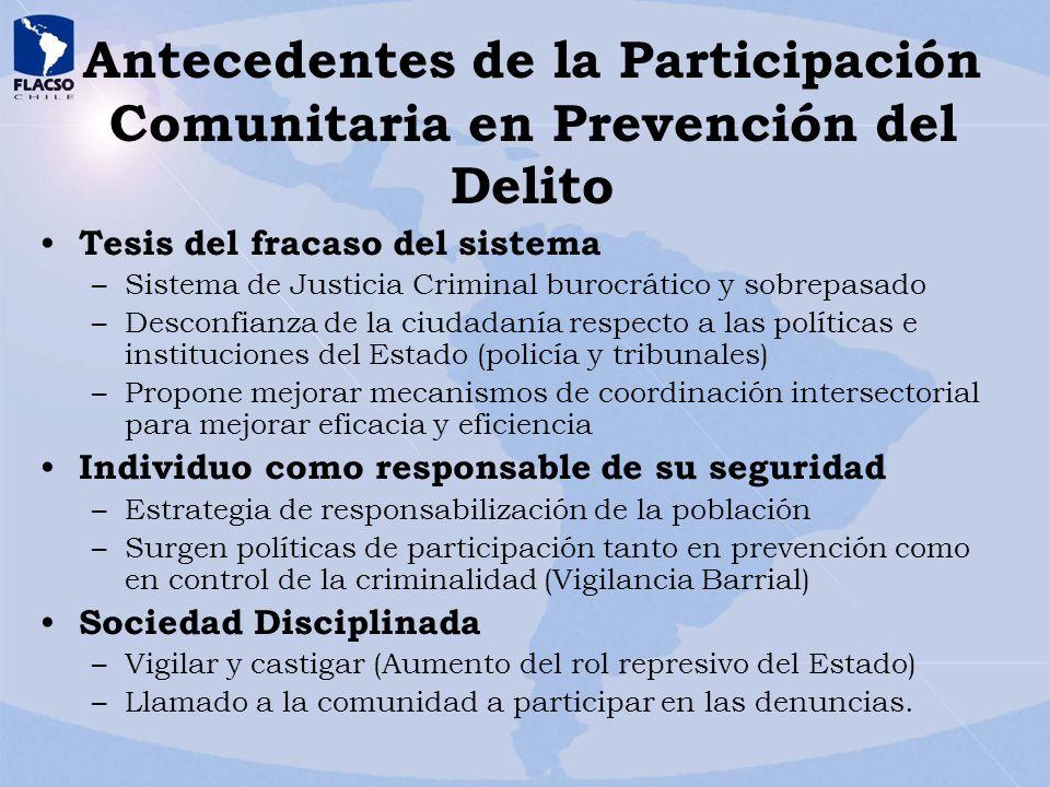 Antecedentes de la Participación Comunitaria en Prevención del Delito Tesis del fracaso del sistema –Sistema de Justicia Criminal burocrático y sobrep