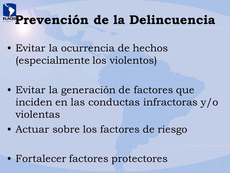 Prevención de la Delincuencia Evitar la ocurrencia de hechos (especialmente los violentos) Evitar la generación de factores que inciden en las conduct