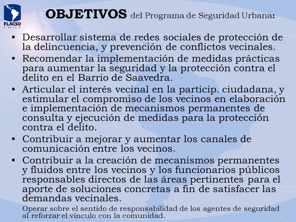 OBJETIVOS del Programa de Seguridad Urbana : Desarrollar sistema de redes sociales de protección de la delincuencia, y prevención de conflictos vecina