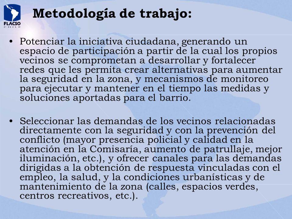 Metodología de trabajo: Potenciar la iniciativa ciudadana, generando un espacio de participación a partir de la cual los propios vecinos se comprometa