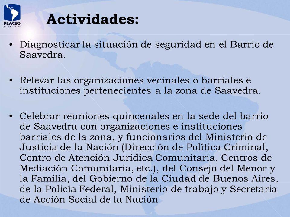 Actividades: Diagnosticar la situación de seguridad en el Barrio de Saavedra. Relevar las organizaciones vecinales o barriales e instituciones pertene