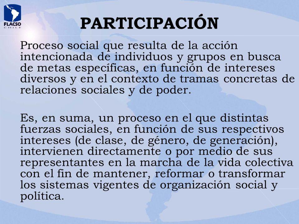 PARTICIPACIÓN Proceso social que resulta de la acción intencionada de individuos y grupos en busca de metas específicas, en función de intereses diver