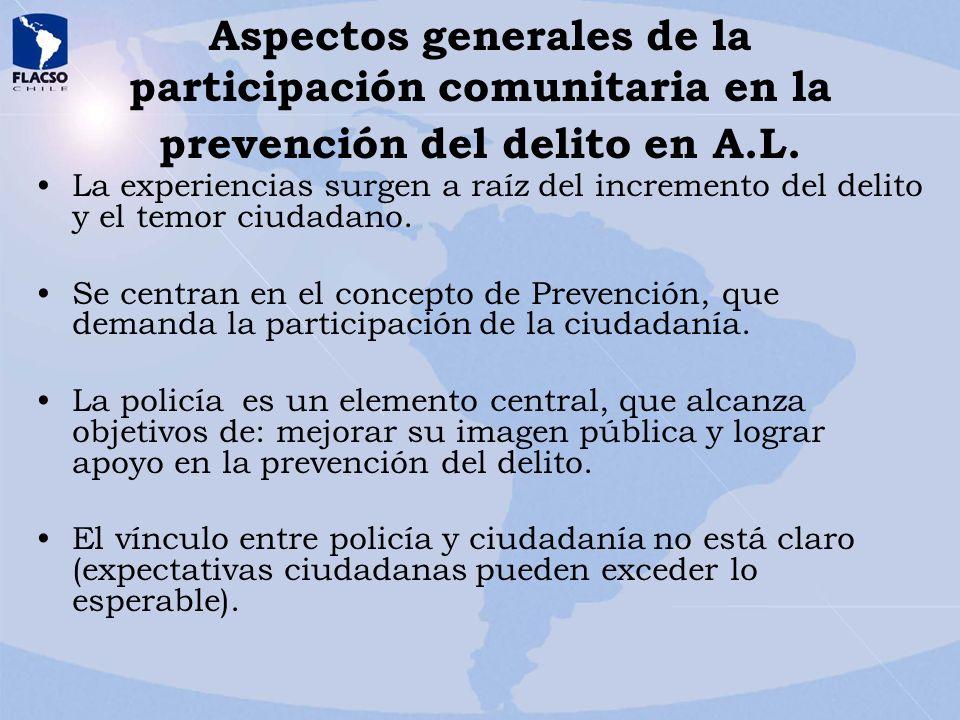 Aspectos generales de la participación comunitaria en la prevención del delito en A.L. La experiencias surgen a raíz del incremento del delito y el te