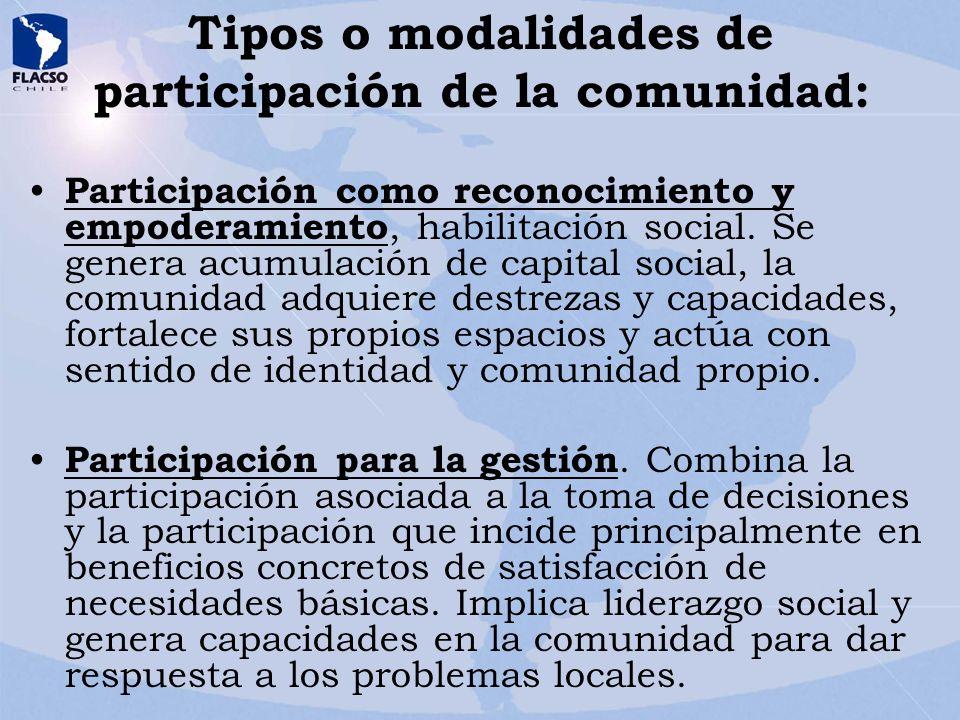 Tipos o modalidades de participación de la comunidad: Participación como reconocimiento y empoderamiento, habilitación social. Se genera acumulación d