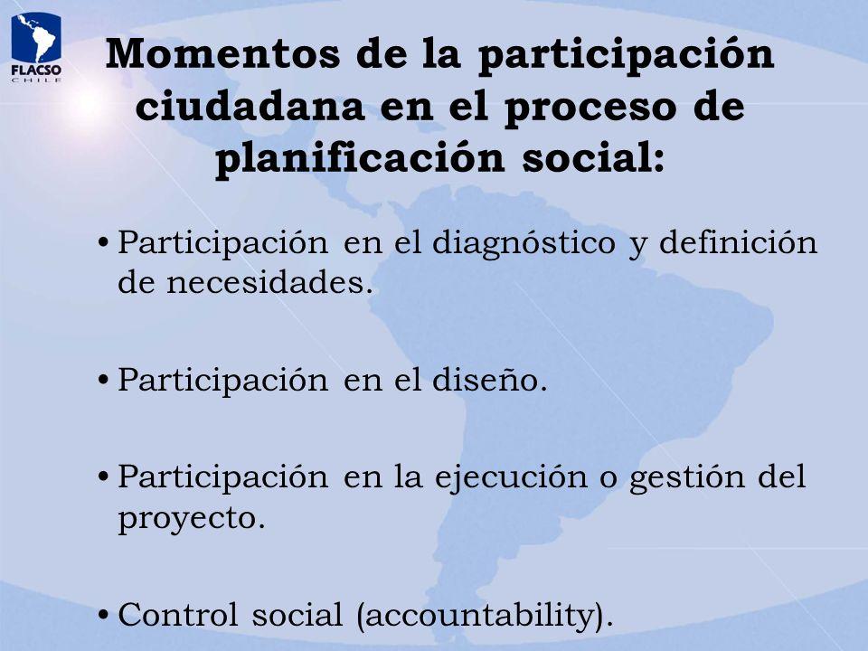 Momentos de la participación ciudadana en el proceso de planificación social: Participación en el diagnóstico y definición de necesidades. Participaci