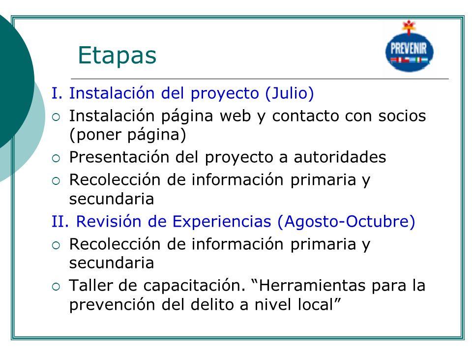 Etapas del Proyecto Seminario 1, en Chile: Intercambio de experiencias y selección buenas prácticas Primer Informe y correcciones III.