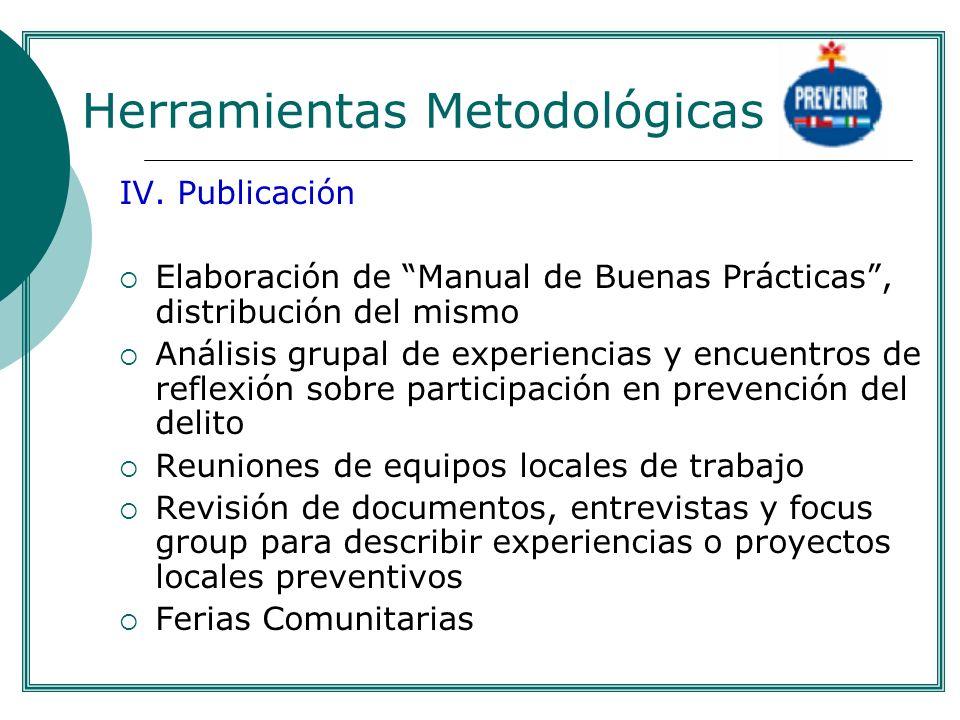 Herramientas Metodológicas IV.
